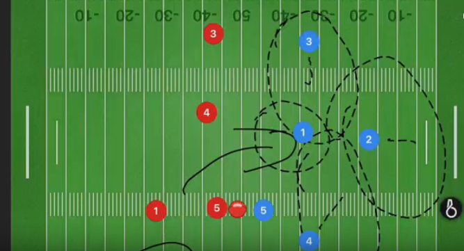 Flag Football Defense Strategy Guide  5-on-5